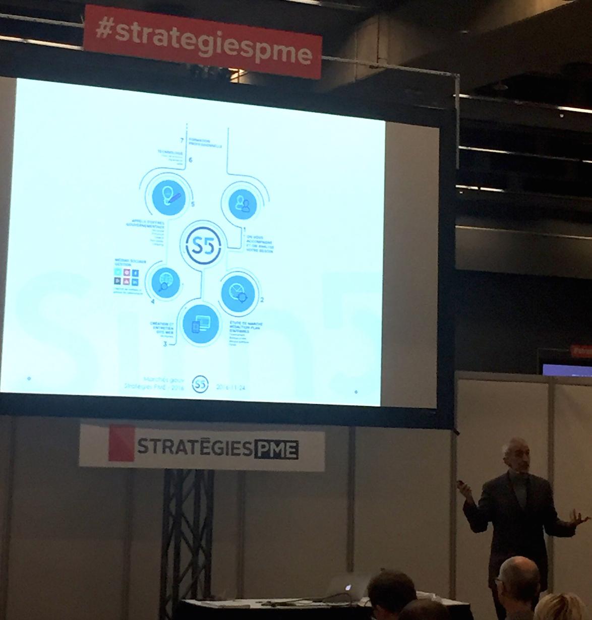 Schéma lors de la conférence sur les stratégies PME