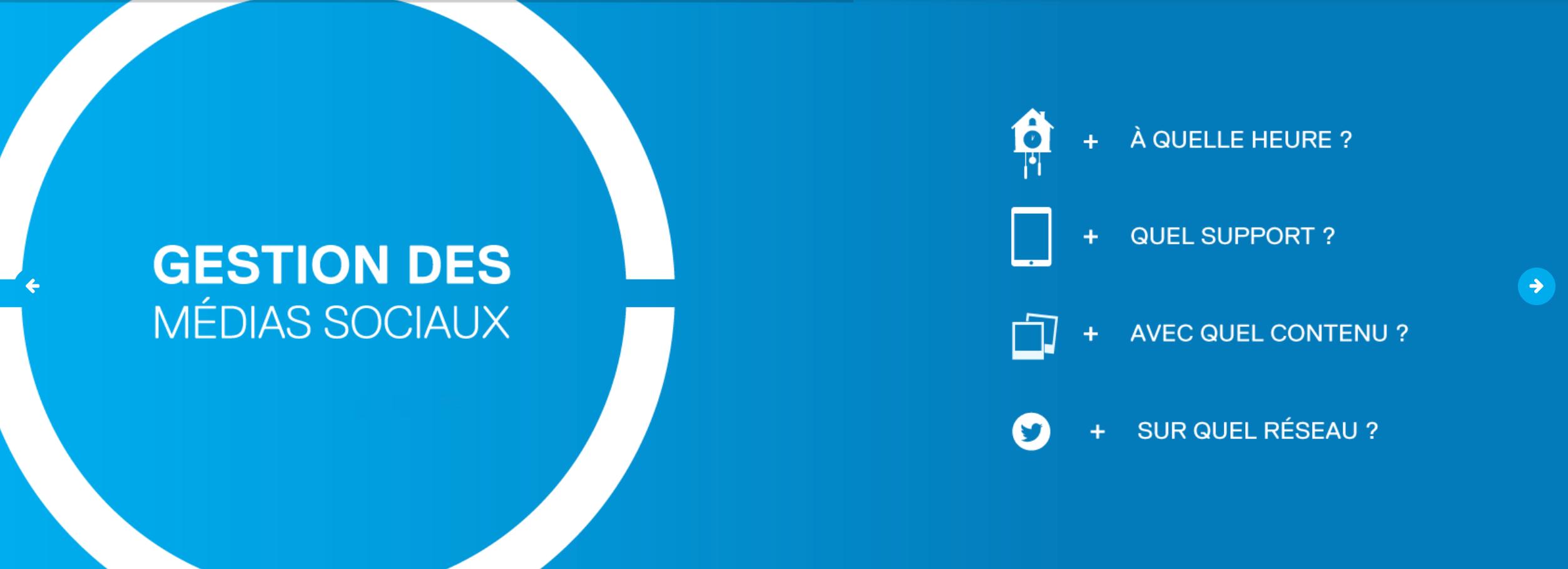 gestion-médias-sociaux-Sim5-image-quelle-heure-quel-support-avec-quel-contenu-sur-quel-reseau